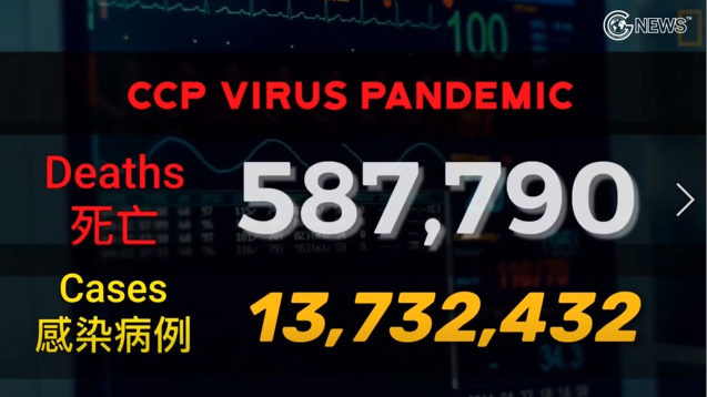 CCP-Virus Pandemic Daily Updates EP174 (July 17, 2020)