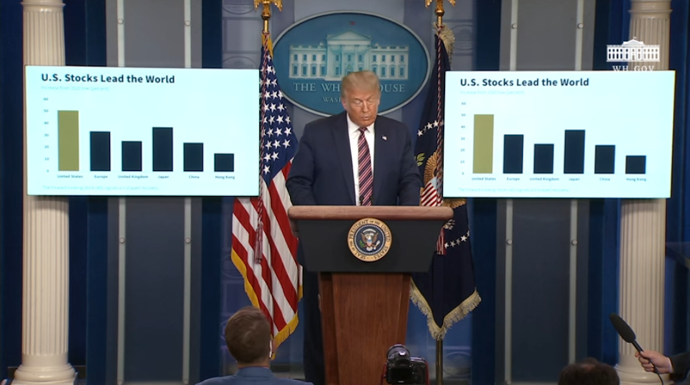 President Trump Holds Press Briefing on August 12, 2020