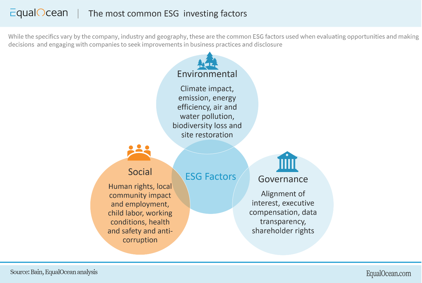 ESG Standards Are Going to Be a Challenge for Chinese Companies - EqualOcean