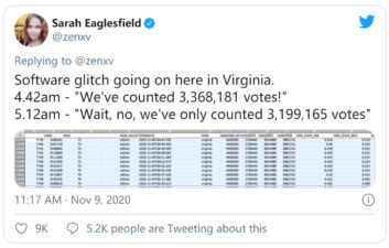 Captured in Real Time! They Took 169,000 Votes in Virginia on Election Day