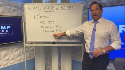 """The statistical case against a Biden Win"", Part1: Turnout"