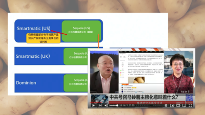 In-Depth Analysis by LUDE Media on the Connection Between Smartmatic and Dominion and Reminds Once Again That China's Food Crisis Is Coming!